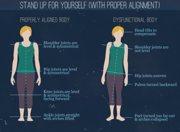 Alignment Amp Posture As Well As Wellness Centre